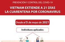 Vietnam extiende a 21 días  la cuarentena por coronavirus