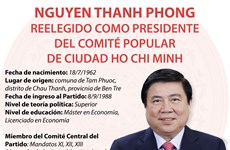 Nguyen Thanh Phong reelegido como presidente del Comité Popular de Ciudad Ho Chi Minh