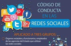 Vietnam presenta código de conducta en las redes sociales