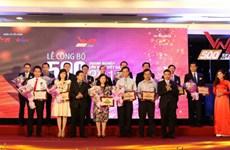 Anuncian 500 mayores empresas de Vietnam en 2016