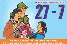 Presidente de Vietnam expresa gratitud a héroes y mártires de la guerra