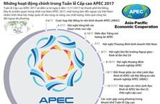 Resaltan papel del APEC en liberalización de sistema comercial global