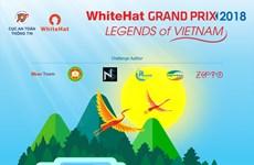 Vietnam celebrará  competencia internacional de seguridad cibernética