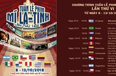 VI Ciclo de Cine Latinoamericano comenzará en Hanoi la próxima semana