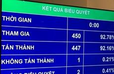 Parlamento de Vietnam aprueba resolución sobre desarrollo socioeconómico en 2019