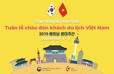 Celebrarán en Corea del Sur Semana de Bienvenida a Turistas de Vietnam