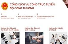Otorgará Vietnam licencias de importación en línea a partir del noviembre