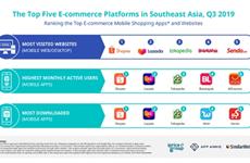 Shopee, plataforma de comercio electrónico mejor clasificada en Buzz Rankings