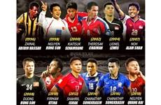 Futbolistas vietnamitas entre los mejores del torneo regional, según medio indonesio