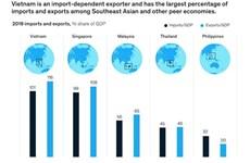 McKinsey & Company destaca perspectiva de crecimiento económico de Vietnam