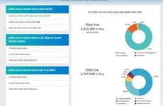 Vietnam inaugura el portal de informaciones públicas sobre presupuesto estatal
