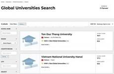 Universidad vietnamita figura entre las mejores del mundo