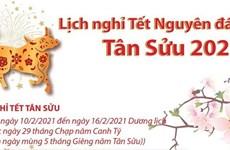 Disfrutarán vietnamitas de una semana de vacaciones por Año Nuevo Lunar 2021