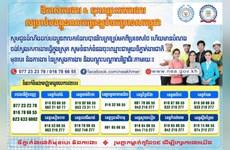 Alistan 20 mil puestos laborales para trabajadores camboyanos regresados de Tailandia