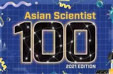 Cinco vietnamitas en el top 100 de los científicos de Asia