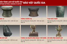 Museo Nacional de Historia de Vietnam se transforma con aplicación de tecnología digital