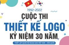 Lanzan concurso de diseño de logo por el 30 aniversario de nexos Vietnam-Corea del Sur