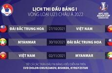 Vietnam revela lista de convocados para eliminatorias de Copa Asiática sub-23 de fútbol