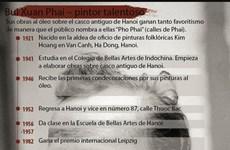 [Infografía] Bui Xuan Phai – pintor talentoso
