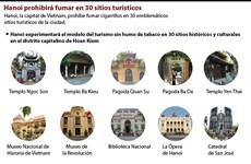 [Infografía] Hanoi prohibirá fumar en 30 sitios turísticos