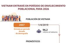Vietnam entrará en periodo de envejecimiento poblacional para 2026