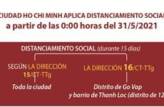Ciudad Ho Chi Minh aplica distanciamiento social a partir de las 0:00 horas del 31 de mayo