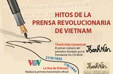Hitos de la prensa revolucionaria de Vietnam