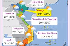 Ola de calor abrasa norte y centro de Vietnam