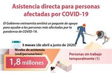 [Info] Asistencia directa para personas afectadas por COVID-19