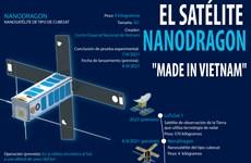"""Satélite NanoDragon """"Made in Vietnam"""""""