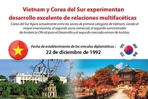(Info) Vietnam y Corea de Sur experimentan desarrollo excelente de las relaciones multifacéticas
