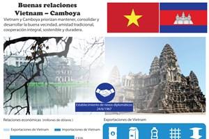 [Infografía] Buenas relaciones  Vietnam – Camboya