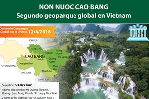 [Infografía] Non Nuoc Cao Bang, segundo geoparque global en Vietnam