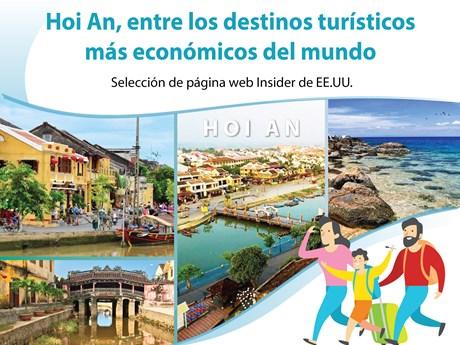 [Info] Hoi An, antigua ciudad portuaria de Vietnam, entre los destinos turísticos más económicos del mundo