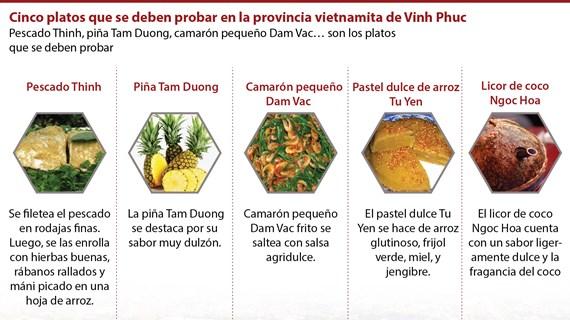 Cinco platos que se deben probar en la provincia vietnamita de Vinh Phuc