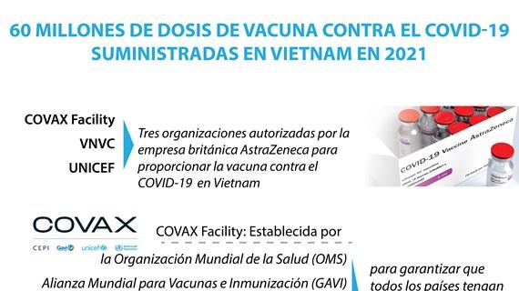 60 millones de dosis de vacuna contra el COVID-19 suministradas en Vietnam en 2021