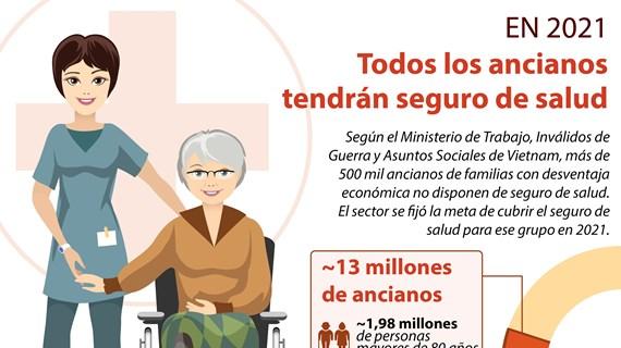 Todos los ancianos vietnamitas tendrán seguro de salud en 2021