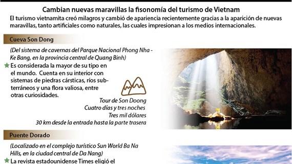 [Infografía] Cambian nuevas maravillas la fisonomía del turismo de Vietnam