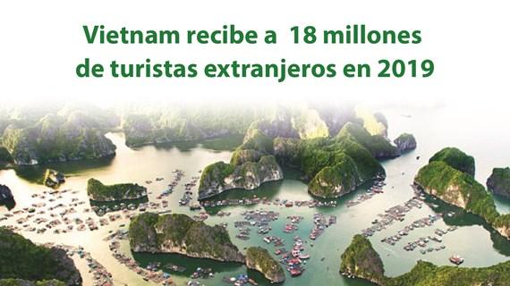 Vietnam recibe a 18 millones de turistas extranjeros en 2019