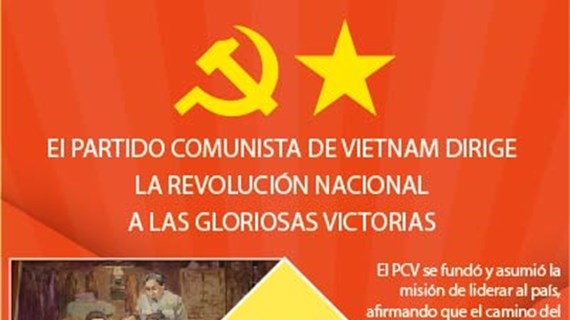 [Info] Partido Comunista de Vietnam dirige la Revolución nacional a las gloriosas victorias