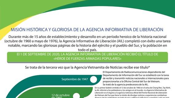 MISIÓN HISTÓRICA Y GLORIOSA DE LA AGENCIA INFORMATIVA DE LIBERACIÓN
