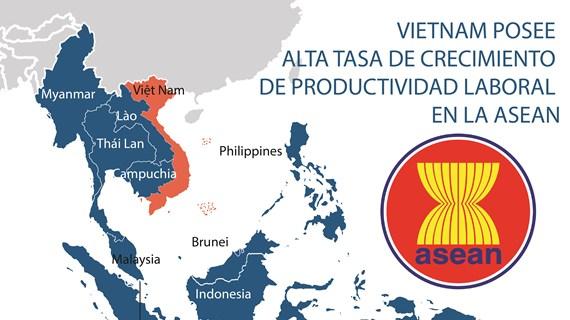 Vietnam posee alta tasa de crecimiento de productividad laboral en la ASEAN