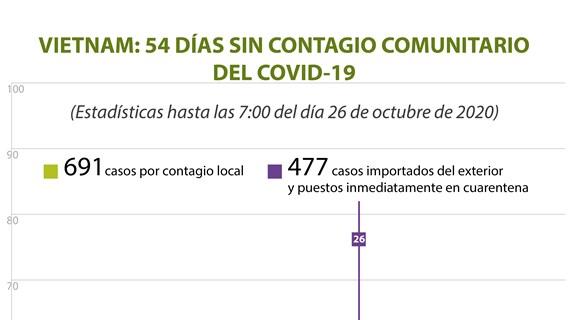 VIETNAM: 54 DÍAS SIN CONTAGIO COMUNITARIO DEL COVID-19