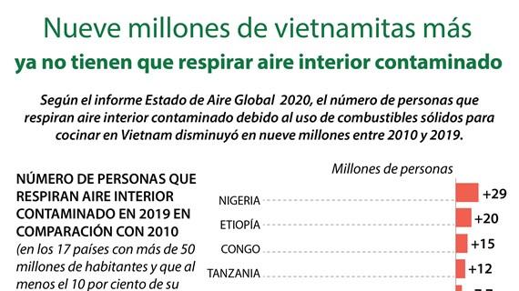 Nueve millones de vietnamitas más ya no tienen que respirar aire interior contaminado