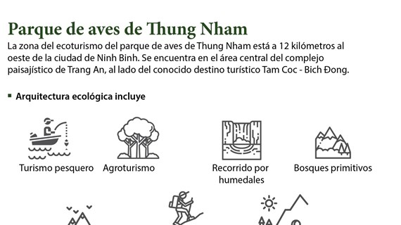 Parque de aves de Thung Nham