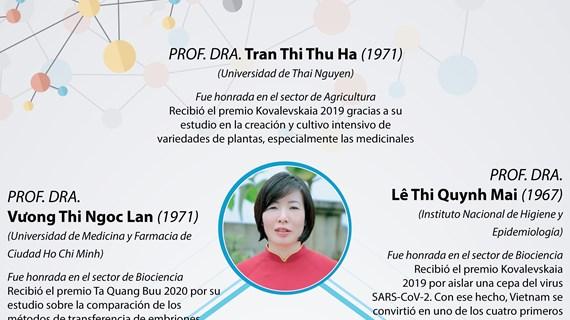 Cinco vietnamitas figuran entre los 100 científicos de Asia