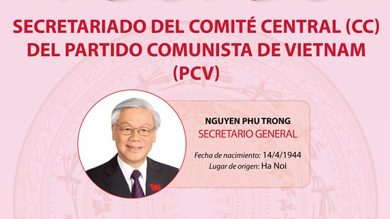 Miembros del Secretariado del Partido Comunista de Vietnam