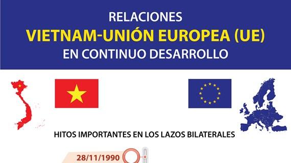 Relaciones Vietnam-Unión Europea en continuo desarrollo