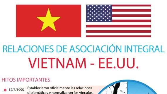 Relaciones de asociación integral Vietnam-Estados Unidos