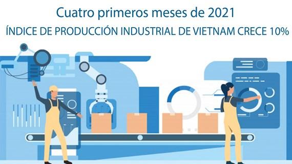 Índice de producción industrial de Vietnam crece en primer cuatrimestre de 2021